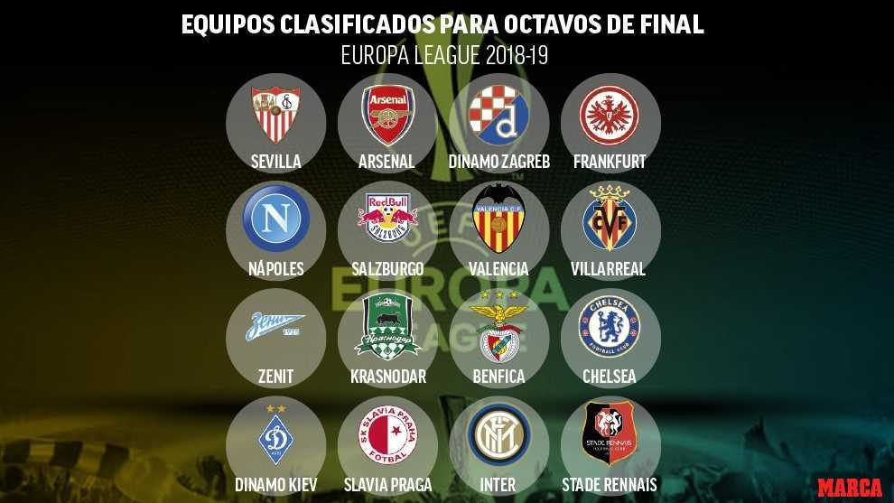 Definidos, los octavos de final de la Europa League