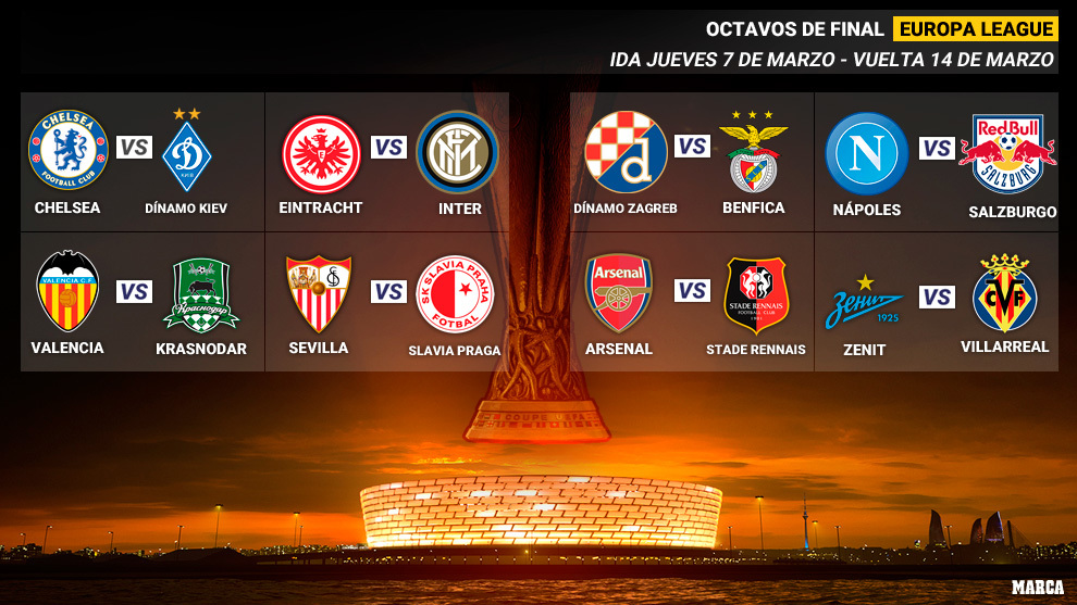 Europa League 2019 Detail