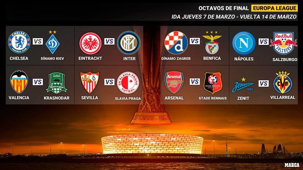 Sevilla-Slavia, Zenit-Villarreal y Valencia-Krasnodar en octavos
