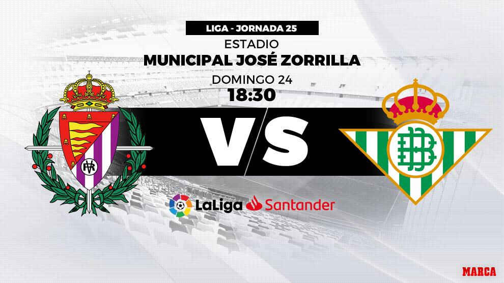 Valladolid vs Betis: mucho que cambiar