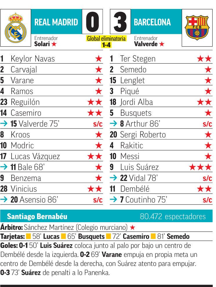 Real Madrid Barcelona Luis Suarez Pone Lo Que El Madrid No Tiene