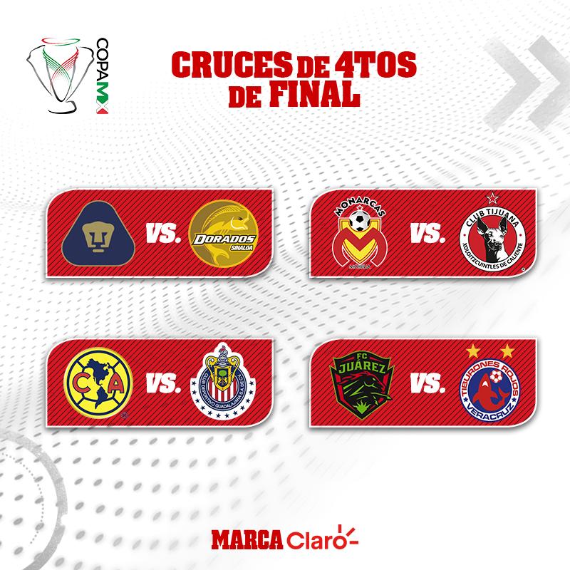 Copa Mx 2019: Así quedan los cuartos de final de la Copa ... - photo#26
