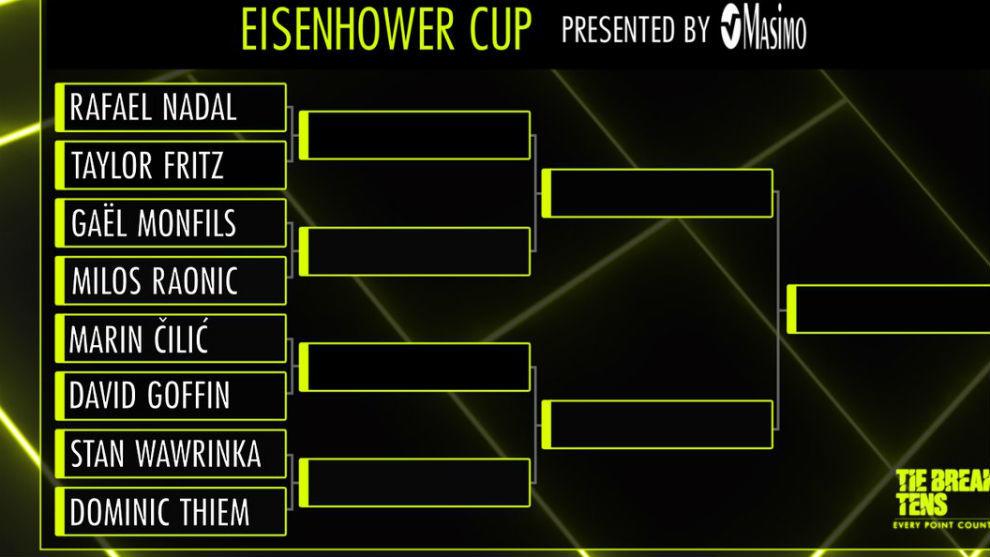 Cuadro de la Eisenhower Cup