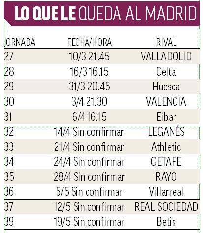 LaLiga Santander: Thursday's news on the crisis at Real