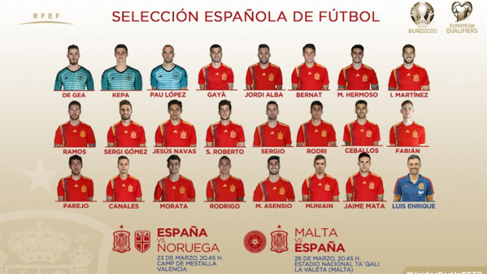 Calendario National League.Spain Eight Unexpected Players In The Spain Squad Marca