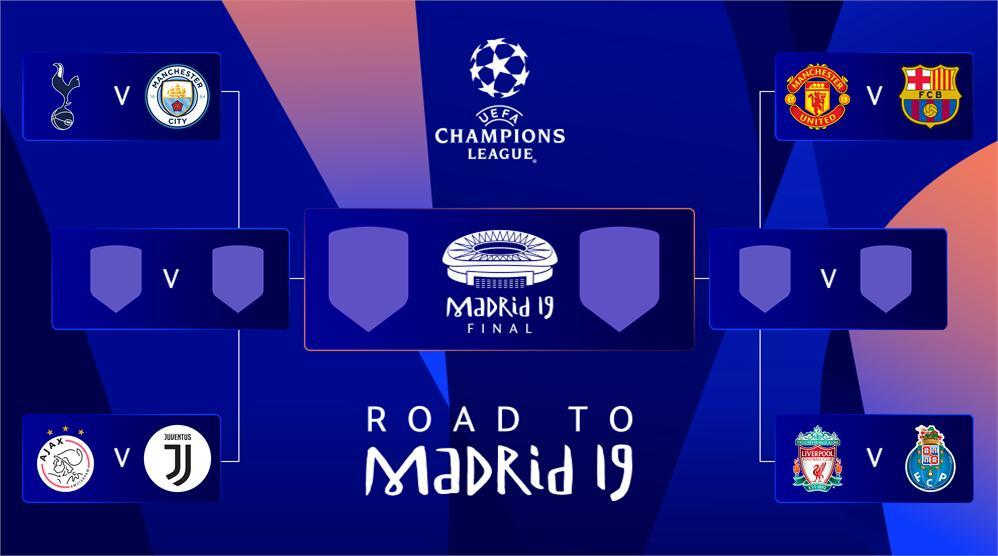 Champions League 2018-19: Sorteo de Champions League: Manchester ...