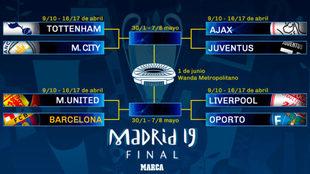 Así quedan los cuartos de final de la Champions League