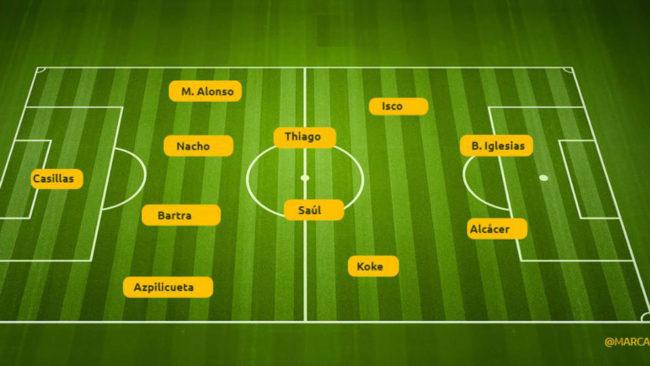 Fútbol 4b20dbb3bbb