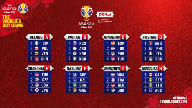 Calendario Agosto 2020 Espana.Mundial De Baloncesto Asi Quedan Los Ocho Grupos Del