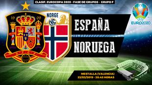 España - Noruega: hora y dónde ver en TV el partido de...