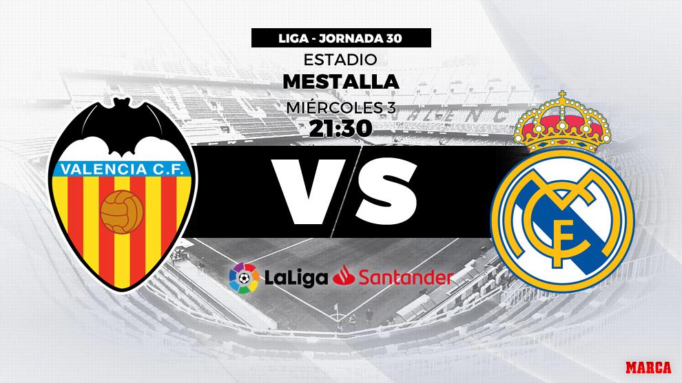 76b420513cd15 Real Madrid  Valencia vs Real Madrid  Una final por la Champions y ...