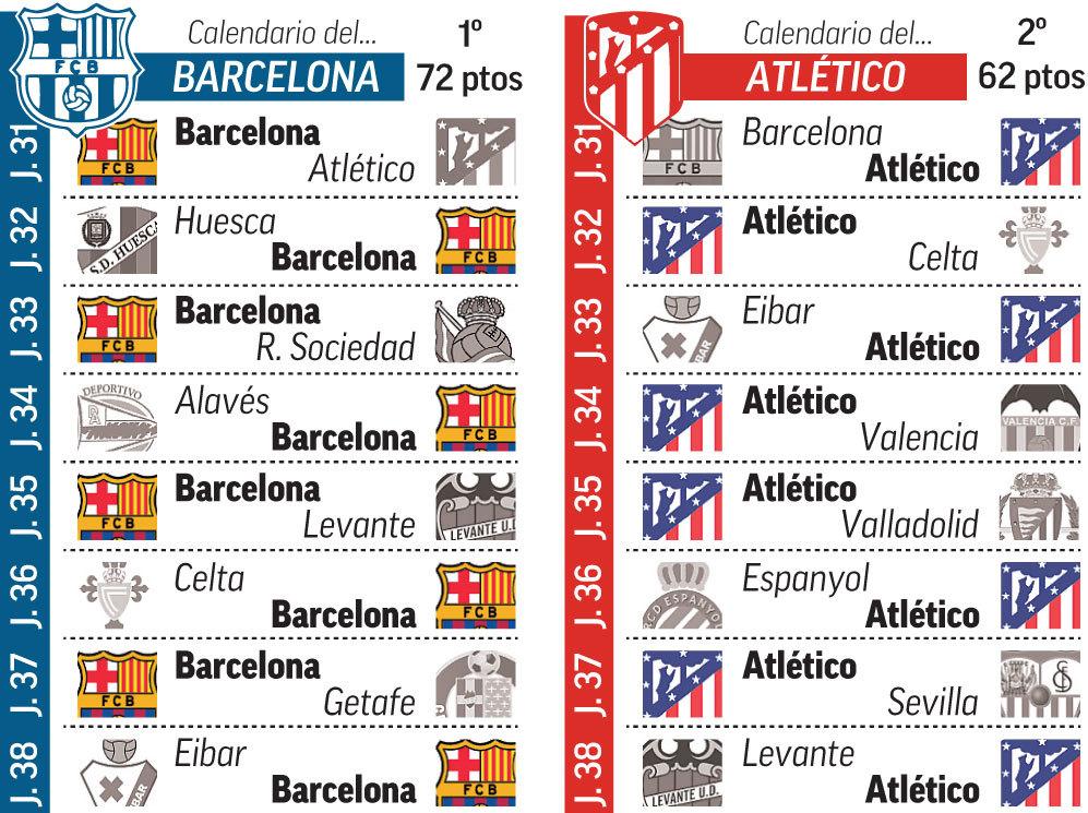 Calendario Del Barca.Atletico De Madrid Recortar Ocho Puntos En Ocho Jornadas Vale Una
