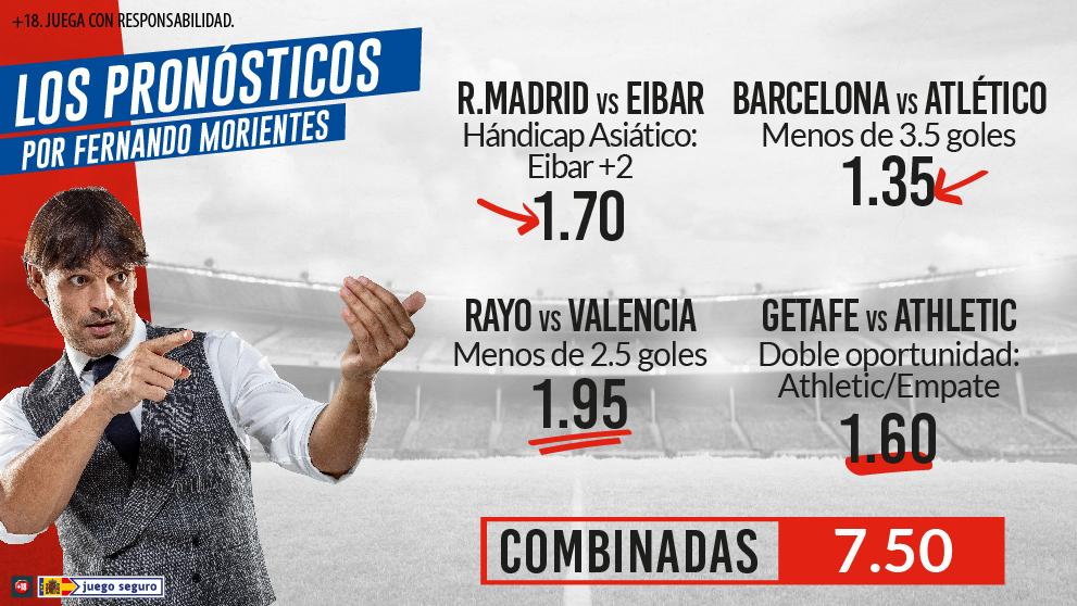Descubre los pronósticos de Fernando Morientes para esta jornada 31...
