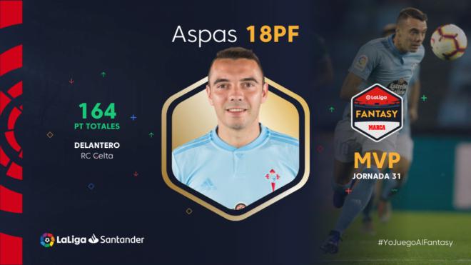Aspas aspira a revalidar el Trofeo Zarra de MARCA al mejor goleador...