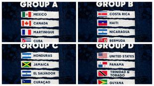 Así se conforman los grupos de la Copa Oro