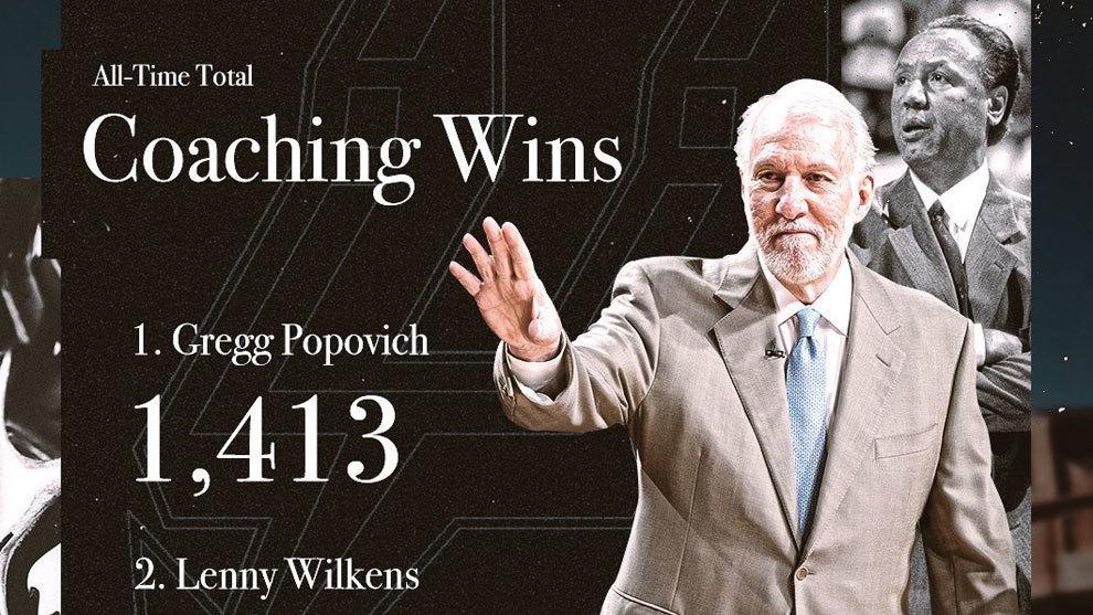 Montaje para celebrar las 1.413 victorias de Popovich en la NBA