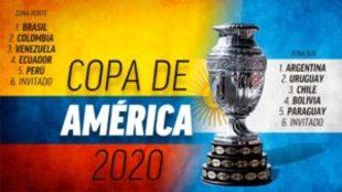 Montaje con las banderas de Colombia y Argentina que organizarán la...