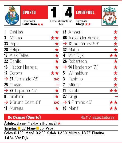 Oporto Vs Liverpool El Liverpool Golea Al Oporto De