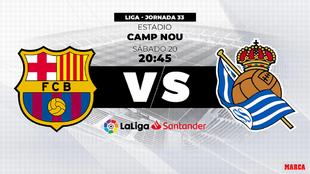 Barcelona vs Real Sociedad: Horario y dónde ver hoy el partido por...