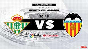 Betis vs Valencia | 21 de abril a las 20.45 horas