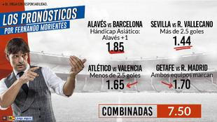 Fernando Morientes te acerca sus pronósticos para la jornada 34 de...