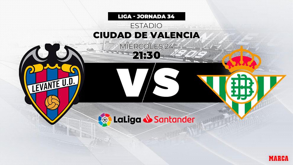 Levante vs Betis | 25 de abril a las 21.30 horas