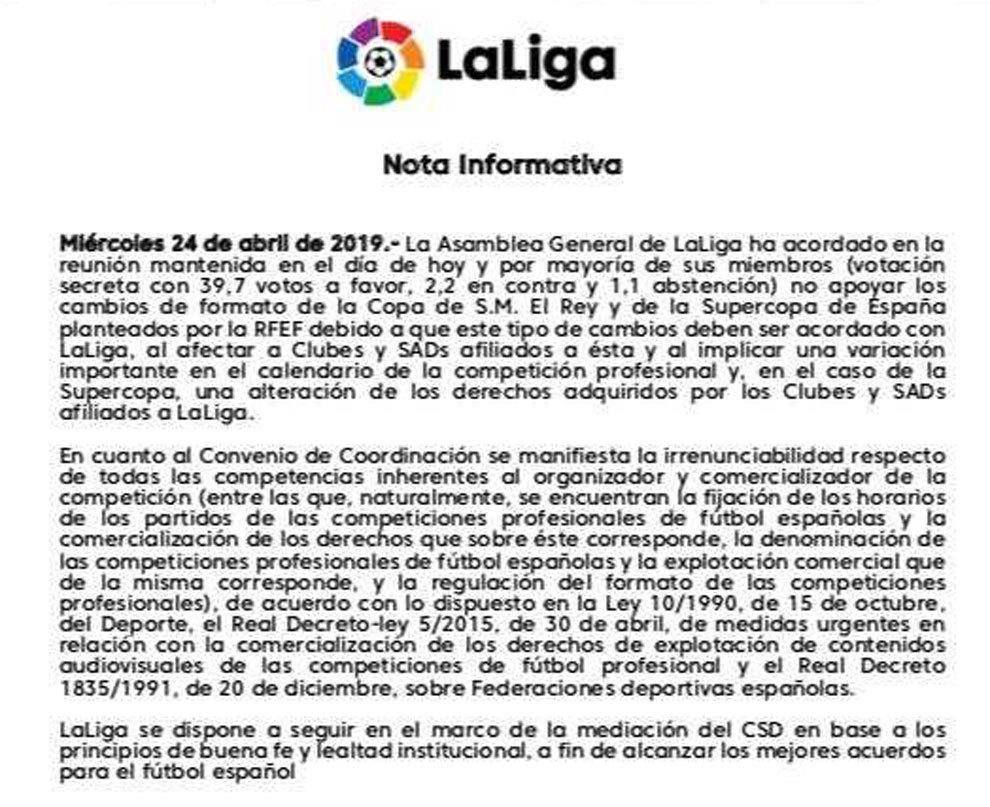 Calendario Lfp.Liga Santander 2018 19 Laliga No Aprueba Las Nuevas Copa Y