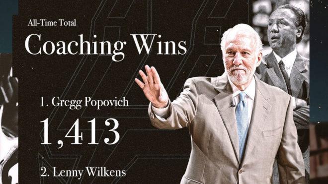 Coach Gregg Popovich negocia nuevo contrato con Spurs