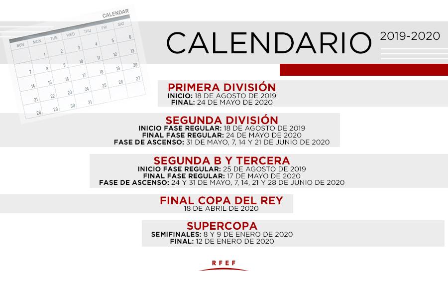 Calendario Coppa Del Re.Laliga Rfef Announce Approval For New Format Of Copa Del