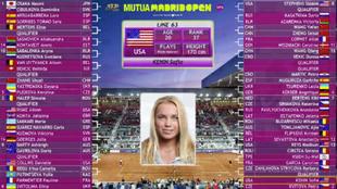 Cuadro femenino del Mutua Madrid Open