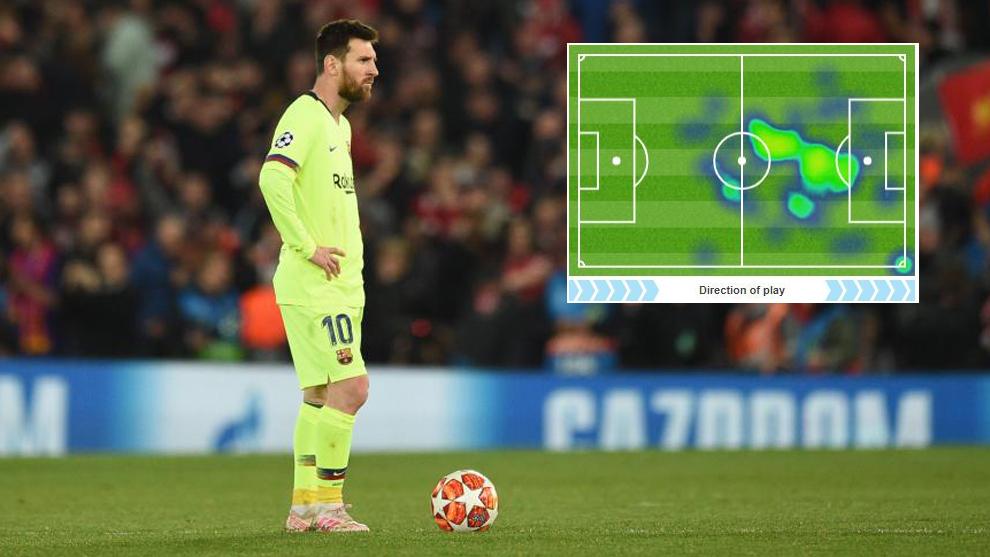 Image: Liverpool vs Barcelona: Messi disappeared again: He had 17 ...
