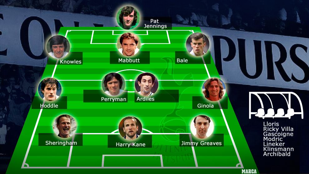 Champions League Tottenham Hotspur S Best Ever Xi Marca In English