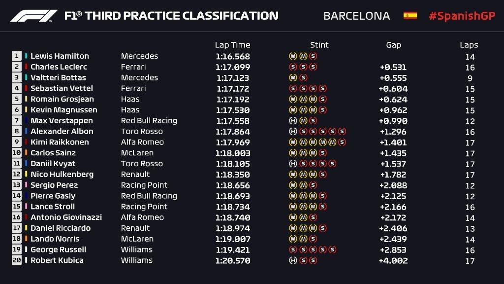 Gran Premio de España 2019 15575730264415