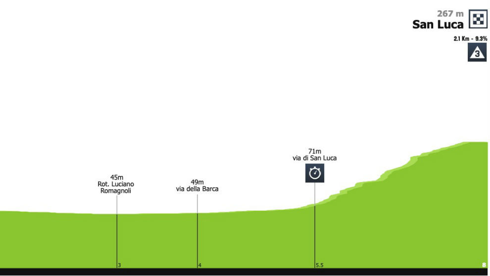 Giro De Italia 2019 Resumen Y Clasificación Tras La Etapa: Giro De Italia 2019: Resumen Y Clasificaciones Del Giro