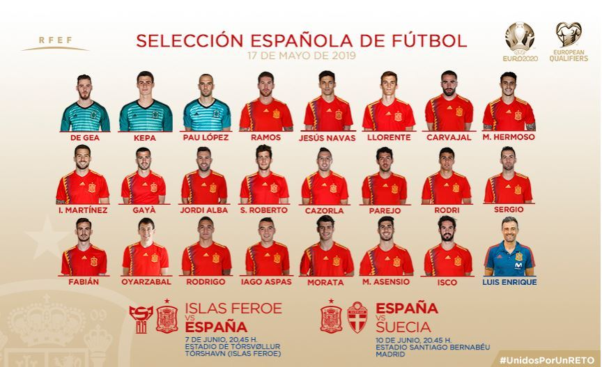 Selección española - Página 66 15580868835885