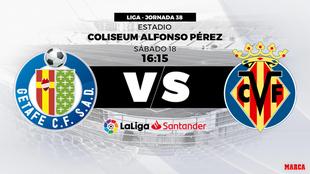 Getafe vs Villarreal: Horario y dónde ver hoy por televisión
