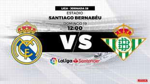 Betis - Real Madrid: hora y dónde ver hoy por televisión en directo