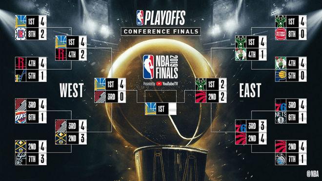 Playoffs NBA 2019: Finales de Conferencia NBA 2019: Así está el