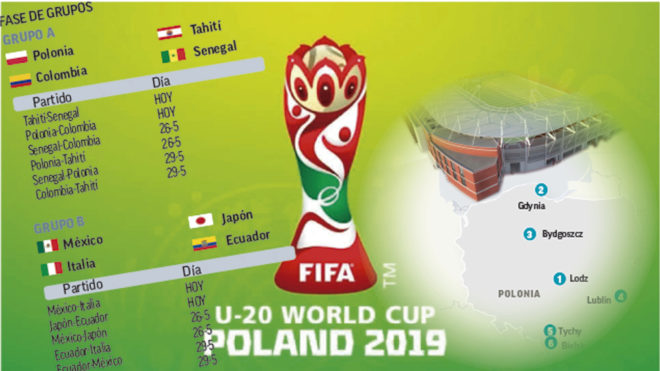 Calendario Mundial De Futbol 2020.Arranca El Mundial Sub 20 De Polonia El Mayor Escaparate Juvenil