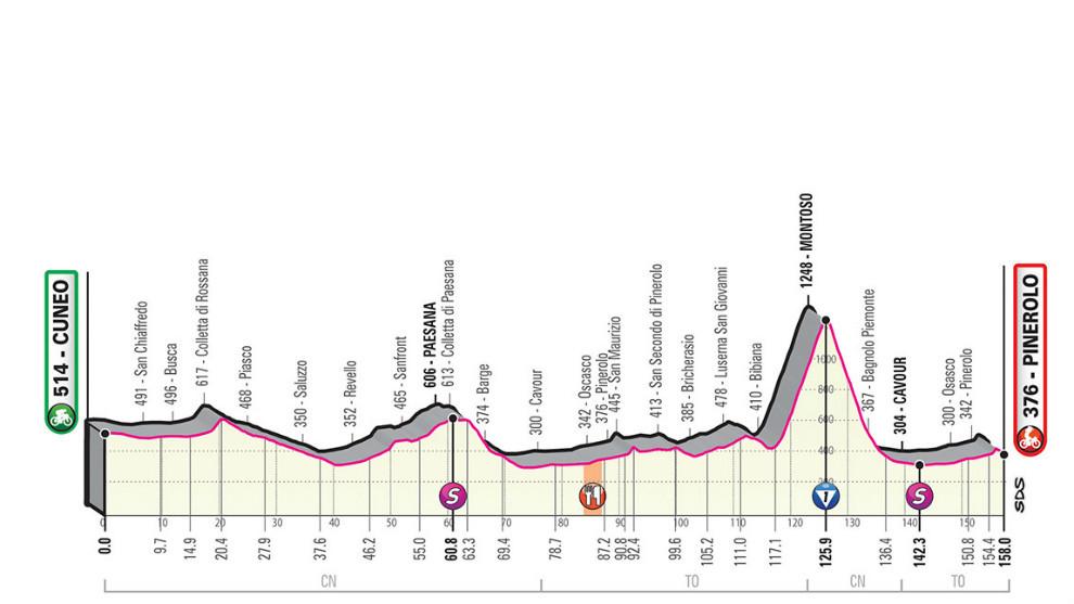 Benedetti gana la etapa 12 del Giro de Italia