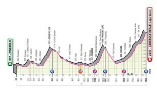 Etapa 13 del Giro: Perfil, recorrido, horario y dónde ver hoy en TV...