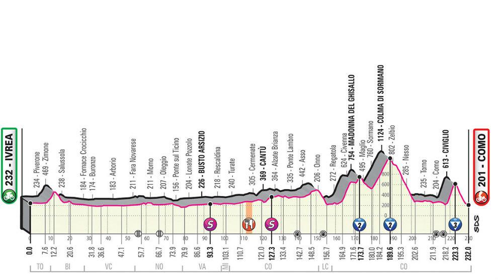 Etapa 15 del Giro: Perfil, recorrido, horario y dónde ver hoy en TV...