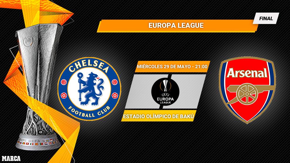 Chelsea - Arsenal: Hora y dónde ver por televisión la final de Bakú