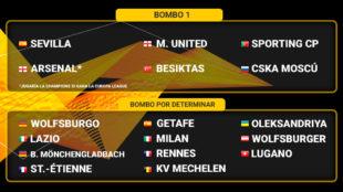 Equipos clasificados para la fase de grupos de la Europa League.