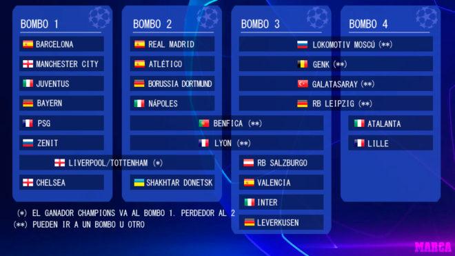 Calendario De Champions 2020.Champions League 2018 19 Asi Esta La Proxima Champions League El
