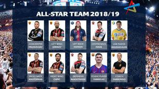 El All Star de la Champions League 2018/19 /