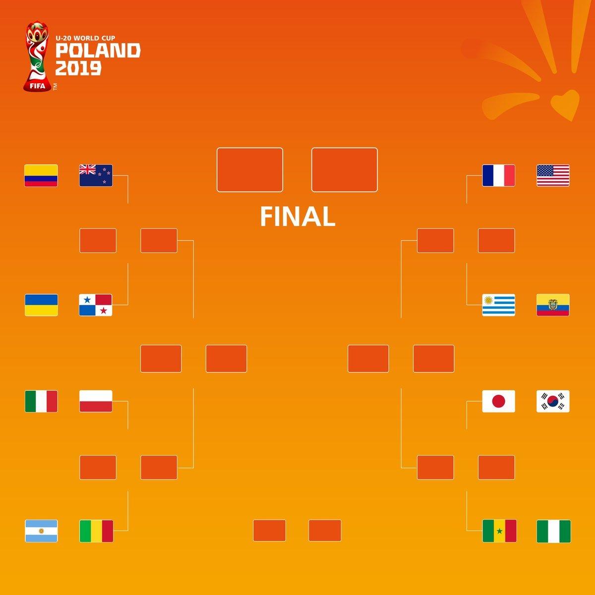 Calendario Final 2019.Mundial Sub 20 2019 Asi Se Jugaran Los Octavos De Final Del