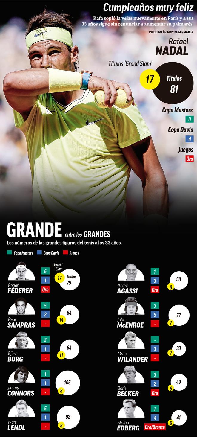 Calendario Roland Garros 2020.Roland Garros 2019 Rafa Nadal Y La Costumbre De Celebrar Su