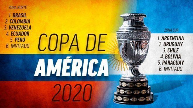 Opciones binarias argentina 2020