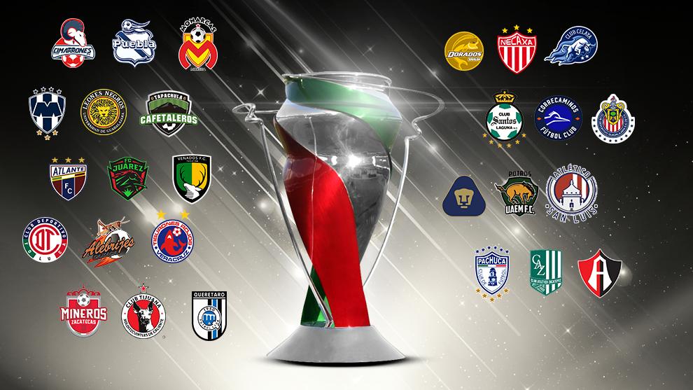 Definidos los grupos de la Copa MX
